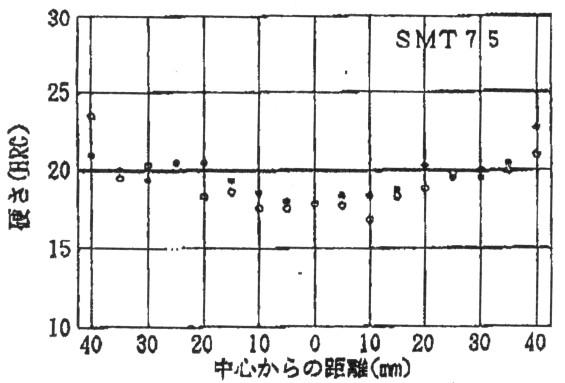 smt75-86.jpg